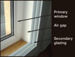 What is retrofit double glazing just rite setwidth250 window secondary solutioingenieria Choice Image